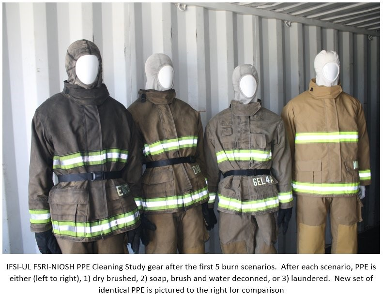 UL FSRI Partners with IFSI and NIOSH to Research PPE Laundering
